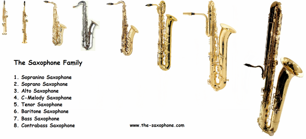 history of the sax It took decades—a century even, depending how you count—for adolphe sax's invention to take its place in history the belgian instrument maker, born 201 years ago, on nov 6, 1814, patented the saxophone in the 1840s the new instrument, with a woodwind reed and a brass body, was a good fit.